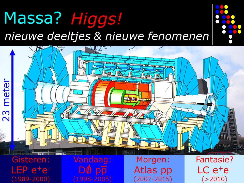 Gisteren: LEP e + e  (1989-2000) Fantasie? LC e + e  (>2010) Massa? Morgen: Atlas pp (2007-2015) Vandaag: D0 pp (1998-2005) nieuwe deeltjes & nieuwe