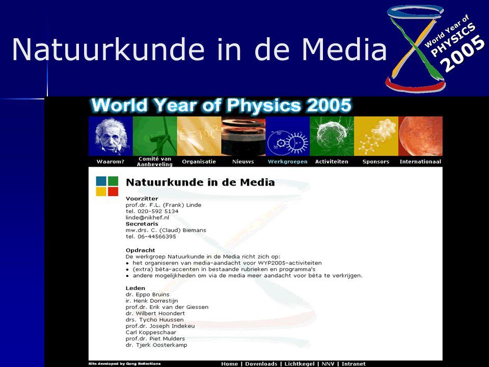 World Year of PHYSICS2005 4.Leuk idee.