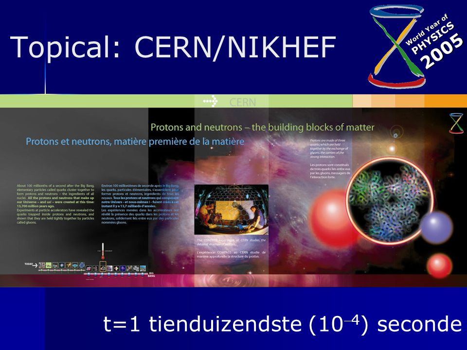 World Year of PHYSICS2005 Topical: CERN/NIKHEF t=1 tienduizendste (10 4 ) seconde