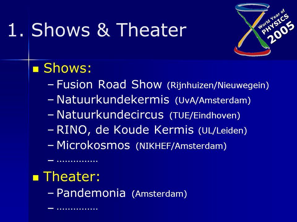 World Year of PHYSICS2005 De Fusion Road Show FOM instituut Rijnhuizen Shows: