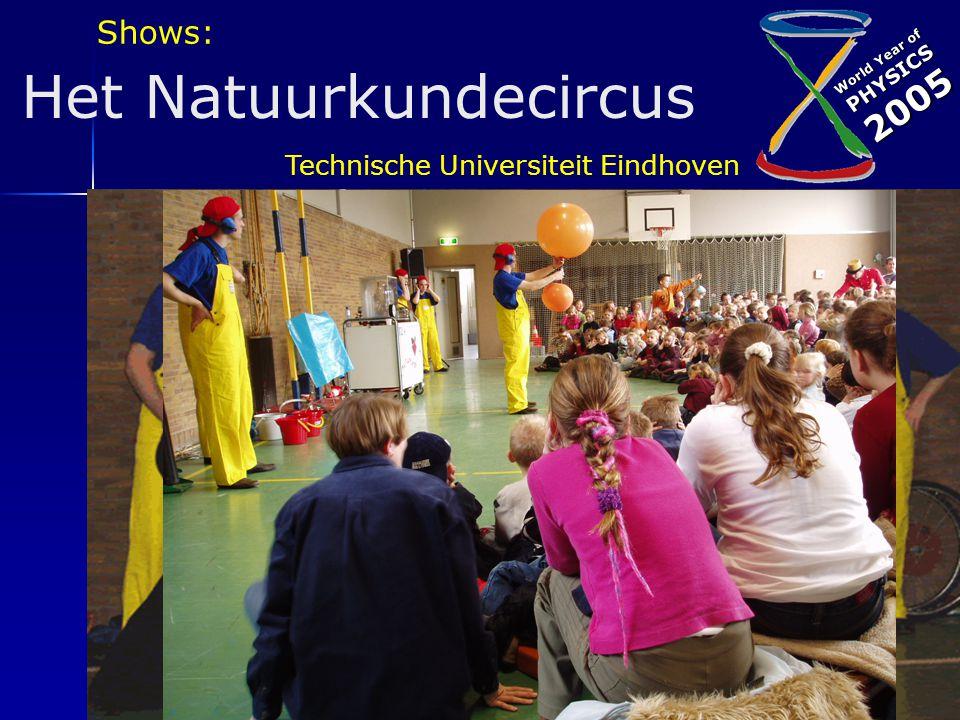 World Year of PHYSICS2005 Technische Universiteit Eindhoven Het Natuurkundecircus Shows: