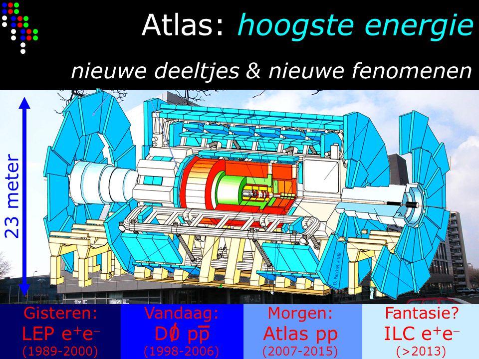 Gisteren: LEP e + e  (1989-2000) Fantasie? ILC e + e  (>2013) Morgen: Atlas pp (2007-2015) Vandaag: D0 pp (1998-2006) nieuwe deeltjes & nieuwe fenom