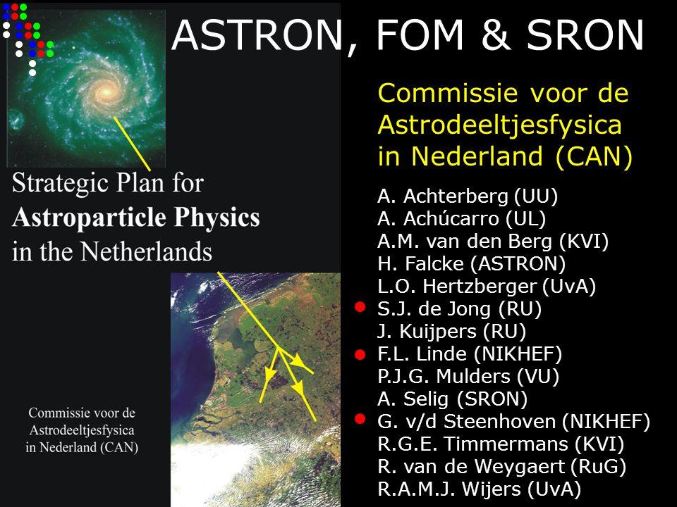 Commissie voor de Astrodeeltjesfysica in Nederland (CAN) A. Achterberg (UU) A. Achúcarro (UL) A.M. van den Berg (KVI) H. Falcke (ASTRON) L.O. Hertzber