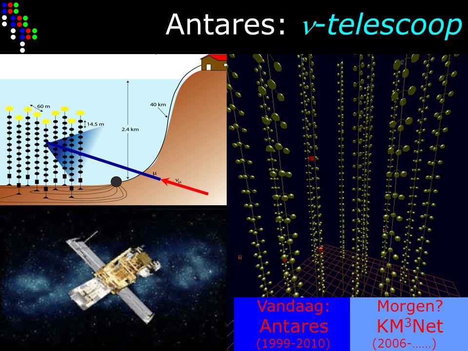 Antares: -telescoop Vandaag: Antares (1999-2010) Morgen? KM 3 Net (2006-……)