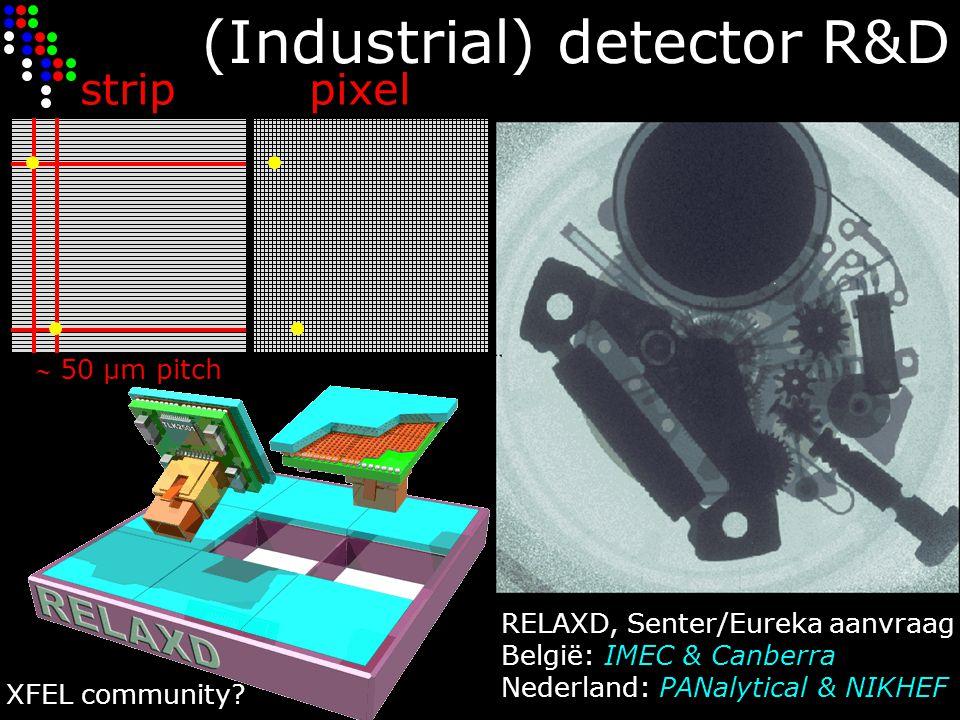 (Industrial) detector R&D RELAXD, Senter/Eureka aanvraag België: IMEC & Canberra Nederland: PANalytical & NIKHEF XFEL community?  50 µm pitch strippi
