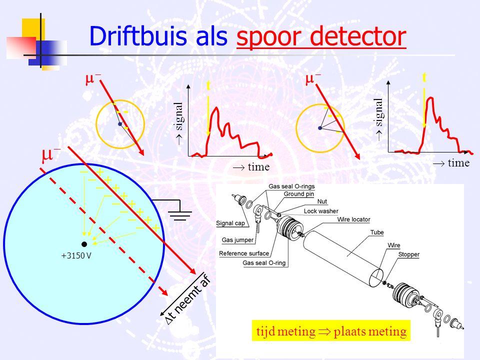 Nikhef/UvA13 Driftbuis als spoor detector tijd meting  plaats meting  +3150 V  t neemt af   time  signal t  time  signal  t