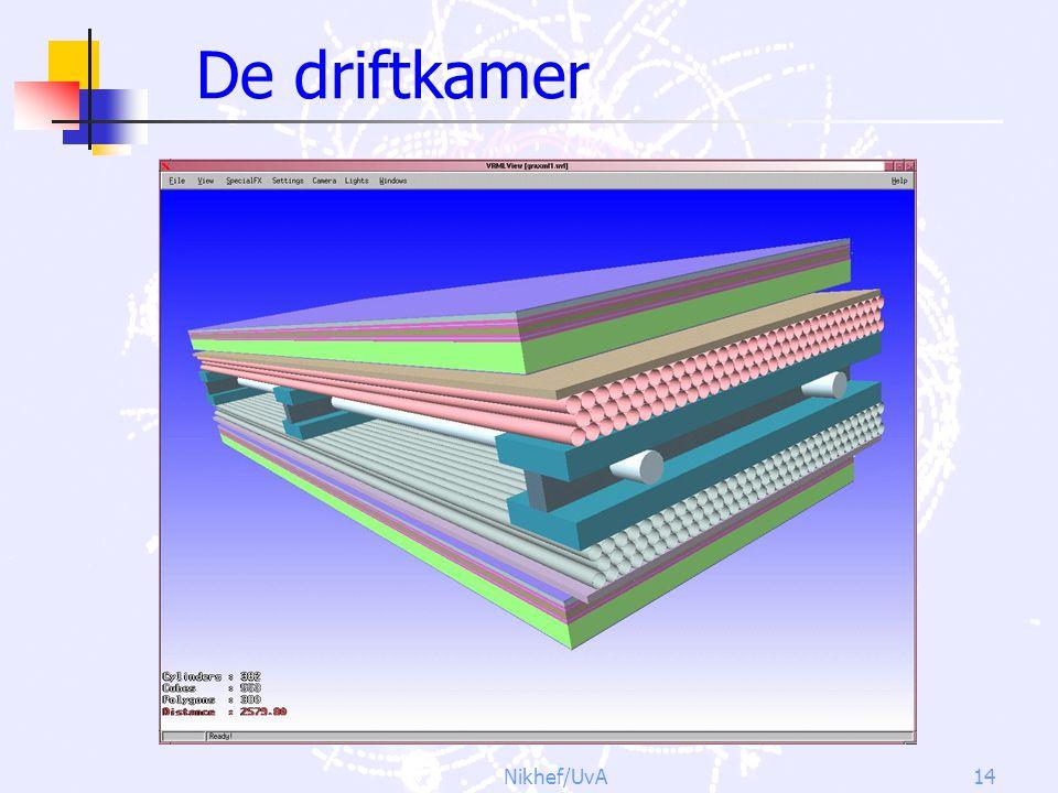 Nikhef/UvA14 De driftkamer