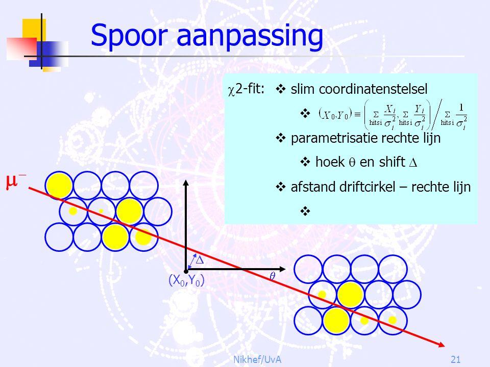 Nikhef/UvA21 Spoor aanpassing   slim coordinatenstelsel   parametrisatie rechte lijn  hoek  en shift   afstand driftcirkel – rechte lijn 