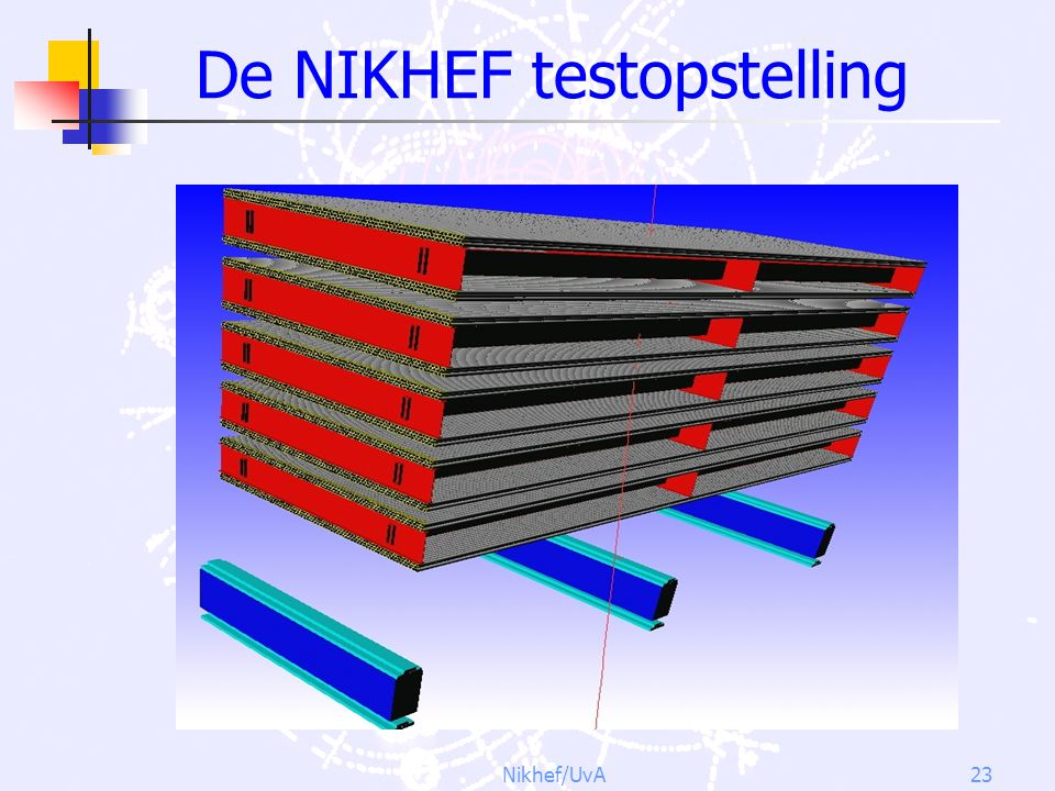 Nikhef/UvA23 De NIKHEF testopstelling