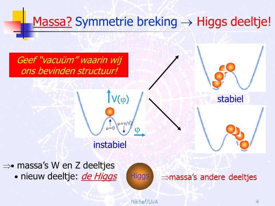 """Nikhef/UvA4 stabiel instabiel Massa? Symmetrie breking  Higgs deeltje! Geef """"vacuüm"""" waarin wij ons bevinden structuur! V(  )   =v/  2  =0   m"""