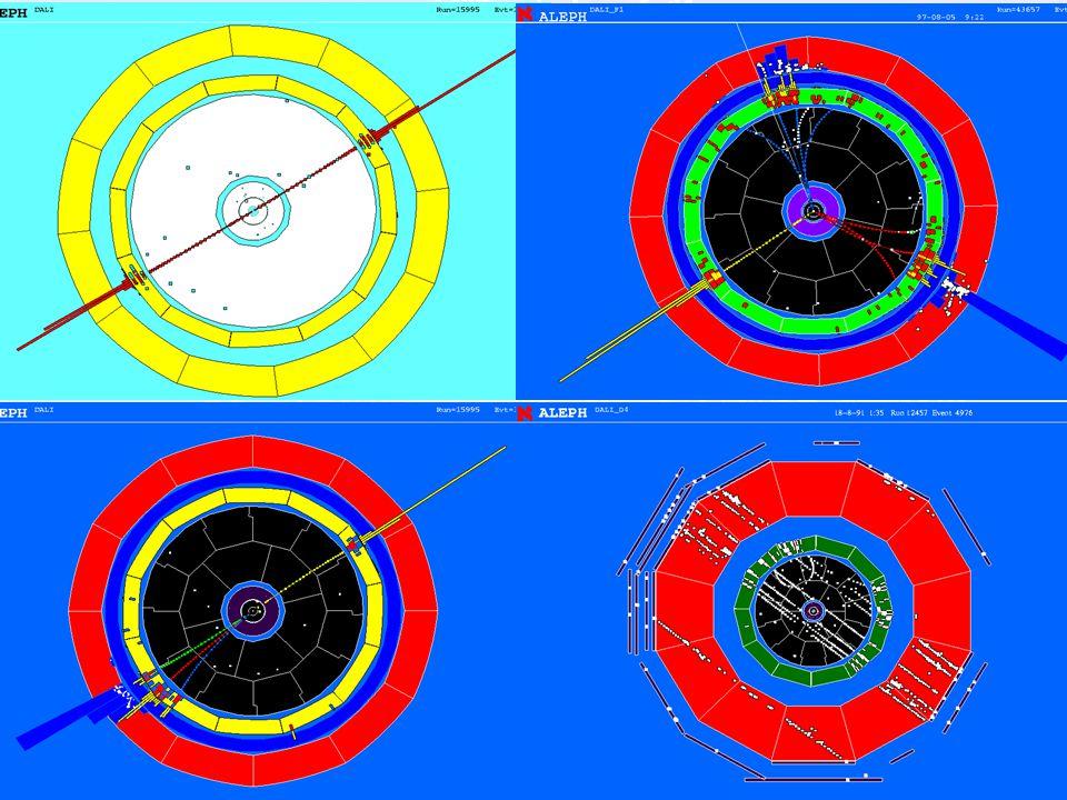 Nikhef/UvA18  tijd   hits Integreer dit spektrum  100% punt  r=15.00 m  75% punt  r=11.25 mm  50% punt  r= 7.50 mm  25% punt  r= 3.75 mm  0% punt  r= 0.00 mm  tijd   hits 100% r=15.00 mm 50% r=7.50 75% r=11.25 25% r=3.75 0% r=0.00 r-t calibratie: I ( integratie tijd spectrum )  Aanname:  uniform in r