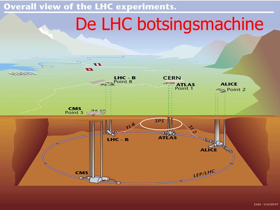 8 De LHC botsingsmachine
