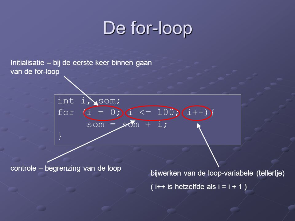 De for-loop int i, som; for (i = 0; i <= 100; i++){ som = som + i; } Initialisatie – bij de eerste keer binnen gaan van de for-loop controle – begrenzing van de loop bijwerken van de loop-variabele (tellertje) ( i++ is hetzelfde als i = i + 1 )