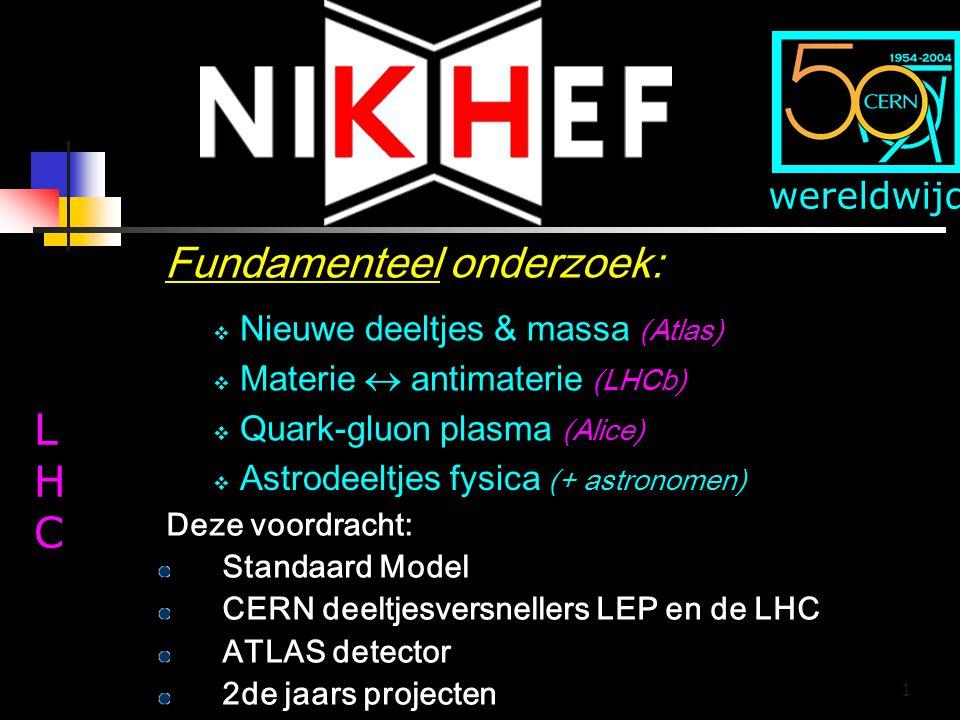 1 Fundamenteel onderzoek:  Nieuwe deeltjes & massa (Atlas)  Materie  antimaterie (LHCb)  Quark-gluon plasma (Alice) LHCLHC wereldwijd  Astrodeelt