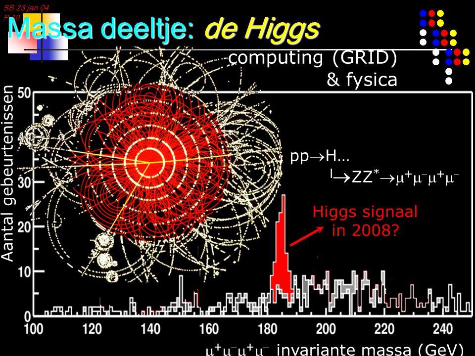 SB 23 jan 04 P 10  +    +   invariante massa (GeV) Aantal gebeurtenissen ppH…  ZZ *  +    +    Massa deeltje: de Higgs computing (GRID