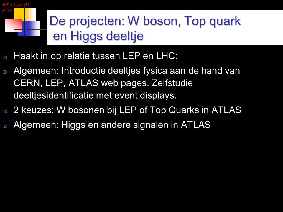 SB 23 jan 04 P 13 De projecten: W boson, Top quark en Higgs deeltje Haakt in op relatie tussen LEP en LHC: Algemeen: Introductie deeltjes fysica aan d