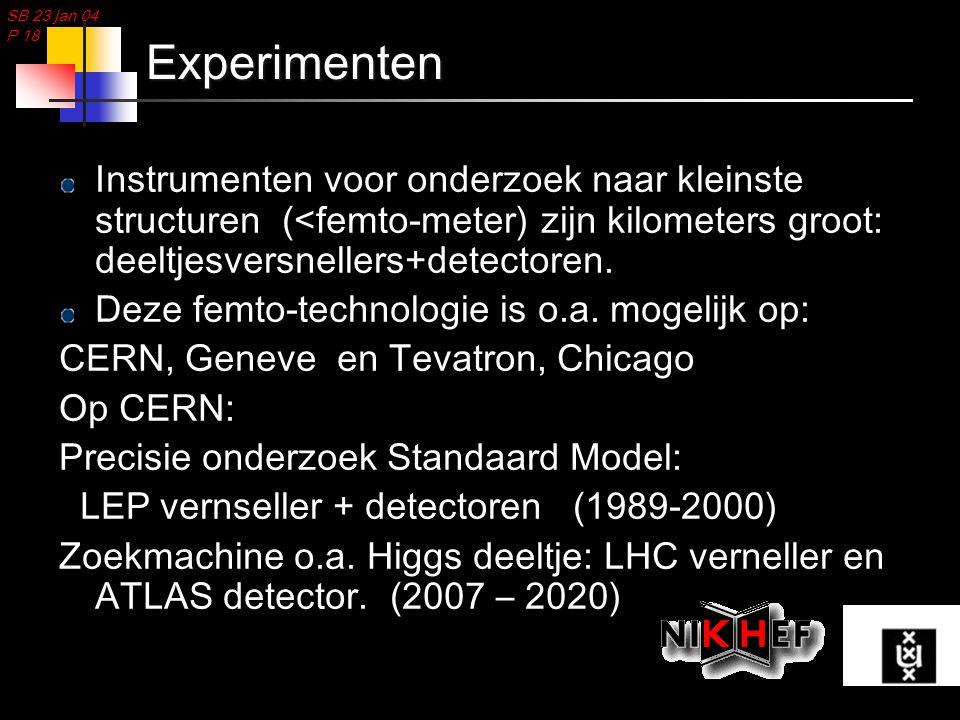 SB 23 jan 04 P 18 Experimenten Instrumenten voor onderzoek naar kleinste structuren (<femto-meter) zijn kilometers groot: deeltjesversnellers+detector