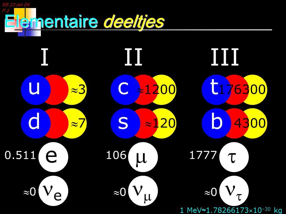 SB 23 jan 04 P 2 Elementaire deeltjes u d e e I c s   II t b   III 0.511 1061777 00 0000 33 77 1200 120 176300 4300 1 MeV1.782661731