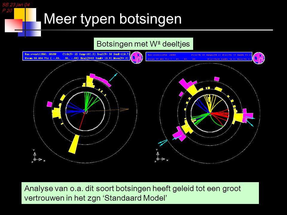 SB 23 jan 04 P 20 Meer typen botsingen Analyse van o.a. dit soort botsingen heeft geleid tot een groot vertrouwen in het zgn 'Standaard Model' Botsing