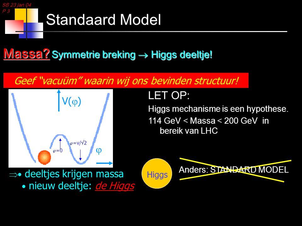"""SB 23 jan 04 P 3 Standaard Model Massa? Symmetrie breking  Higgs deeltje! Geef """"vacuüm"""" waarin wij ons bevinden structuur! V(  )   =v/  2  =0 """