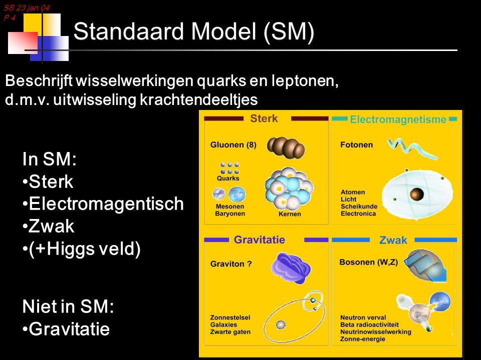 SB 23 jan 04 P 4 Standaard Model (SM) Beschrijft wisselwerkingen quarks en leptonen, d.m.v. uitwisseling krachtendeeltjes In SM: Sterk Electromagentis