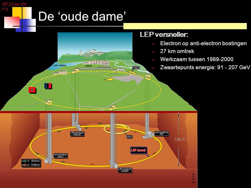 SB 23 jan 04 P 6 De 'oude dame' LEP versneller: Electron op anti-electron bostingen 27 km omtrek Werkzaam tussen 1989-2000 Zwaartepunts energie: 91 -
