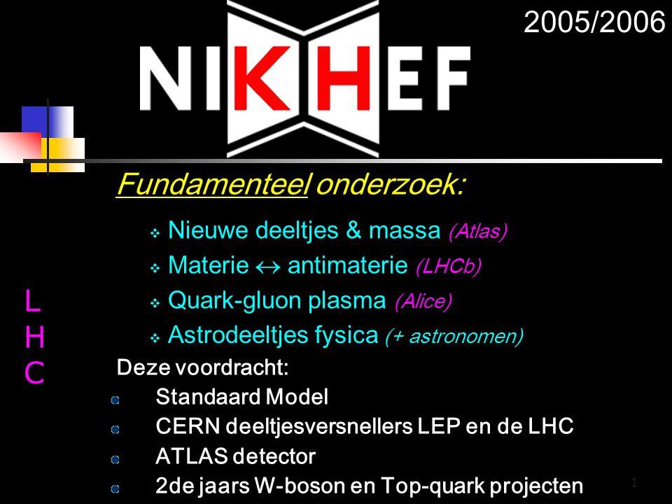 1 Fundamenteel onderzoek:  Nieuwe deeltjes & massa (Atlas)  Materie  antimaterie (LHCb)  Quark-gluon plasma (Alice) LHCLHC  Astrodeeltjes fysica