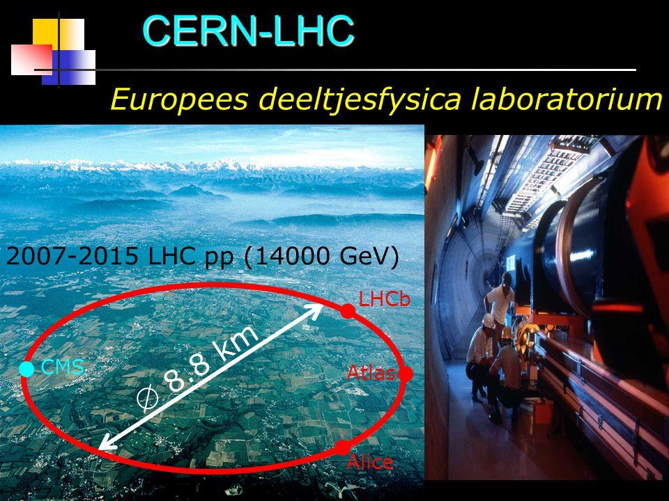 CERN-LHC  8.8 km 2007-2015 LHC pp (14000 GeV) Europees deeltjesfysica laboratorium LHCb Atlas Alice CMS