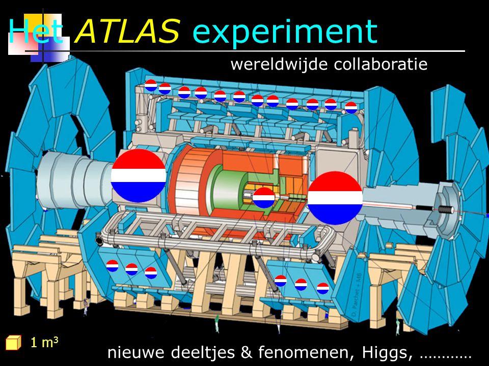 Het ATLAS experiment 1 m 3 wereldwijde collaboratie nieuwe deeltjes & fenomenen, Higgs, …………