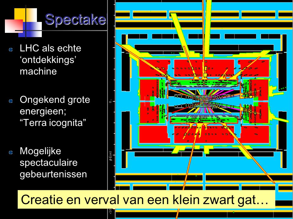 """Spectakel LHC als echte 'ontdekkings' machine Ongekend grote energieen; """"Terra icognita"""" Mogelijke spectaculaire gebeurtenissen Creatie en verval van"""