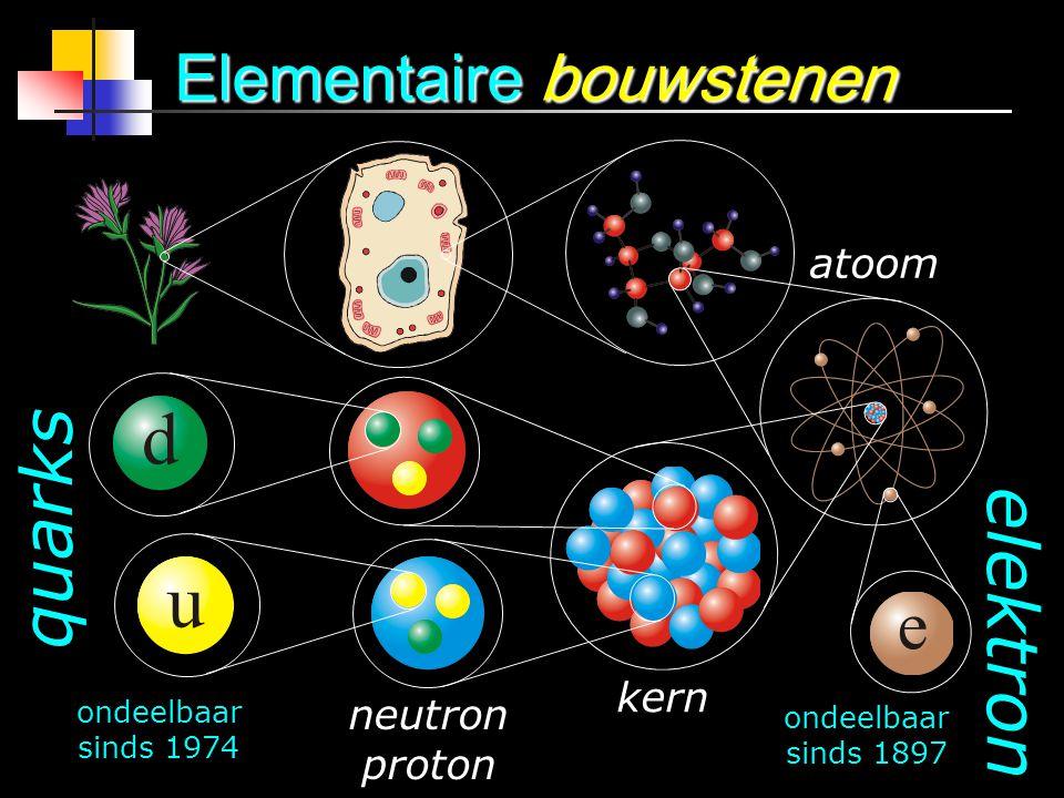 Elementaire bouwstenen ondeelbaar sinds 1897 ondeelbaar sinds 1974 quarks elektron kern neutron proton atoom