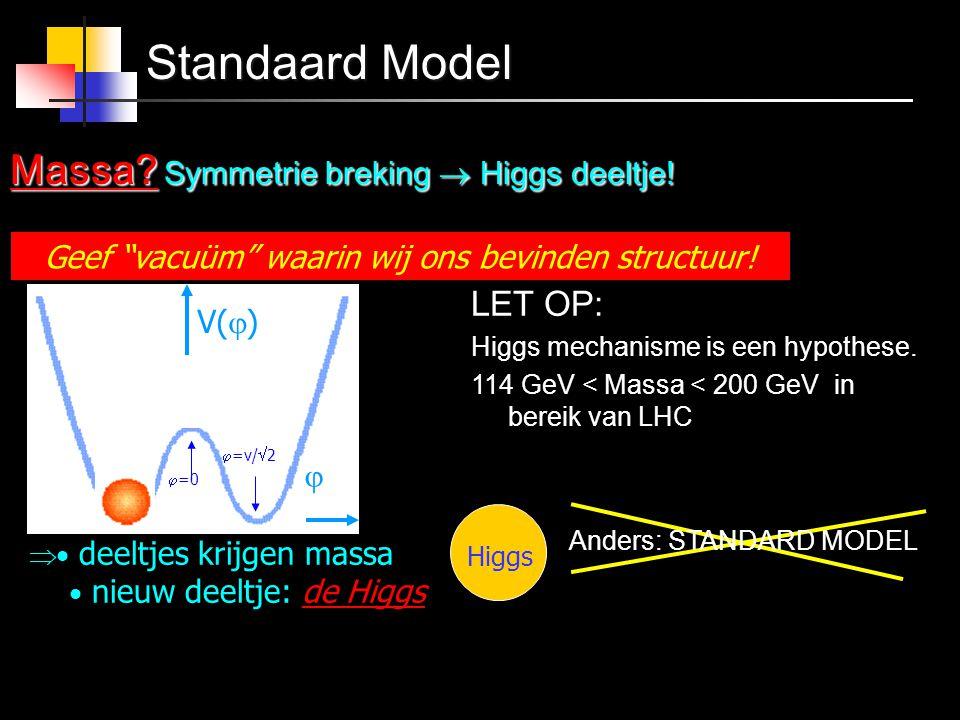 """Standaard Model Massa? Symmetrie breking  Higgs deeltje! Geef """"vacuüm"""" waarin wij ons bevinden structuur! V(  )   =v/  2  =0   deeltjes krijge"""