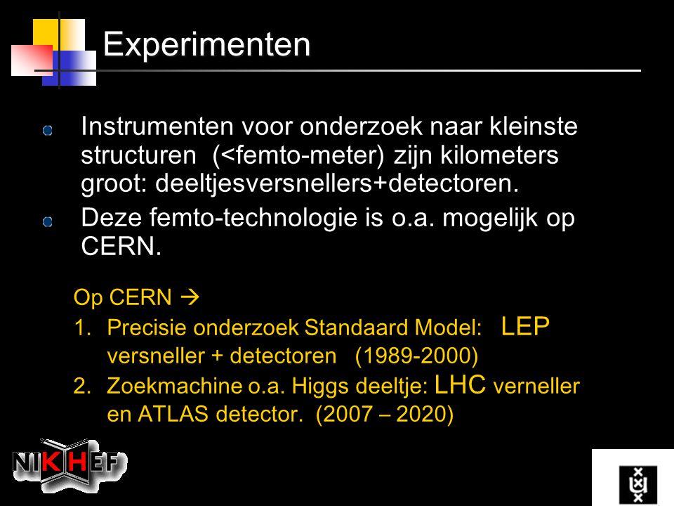 Experimenten Instrumenten voor onderzoek naar kleinste structuren (<femto-meter) zijn kilometers groot: deeltjesversnellers+detectoren. Deze femto-tec