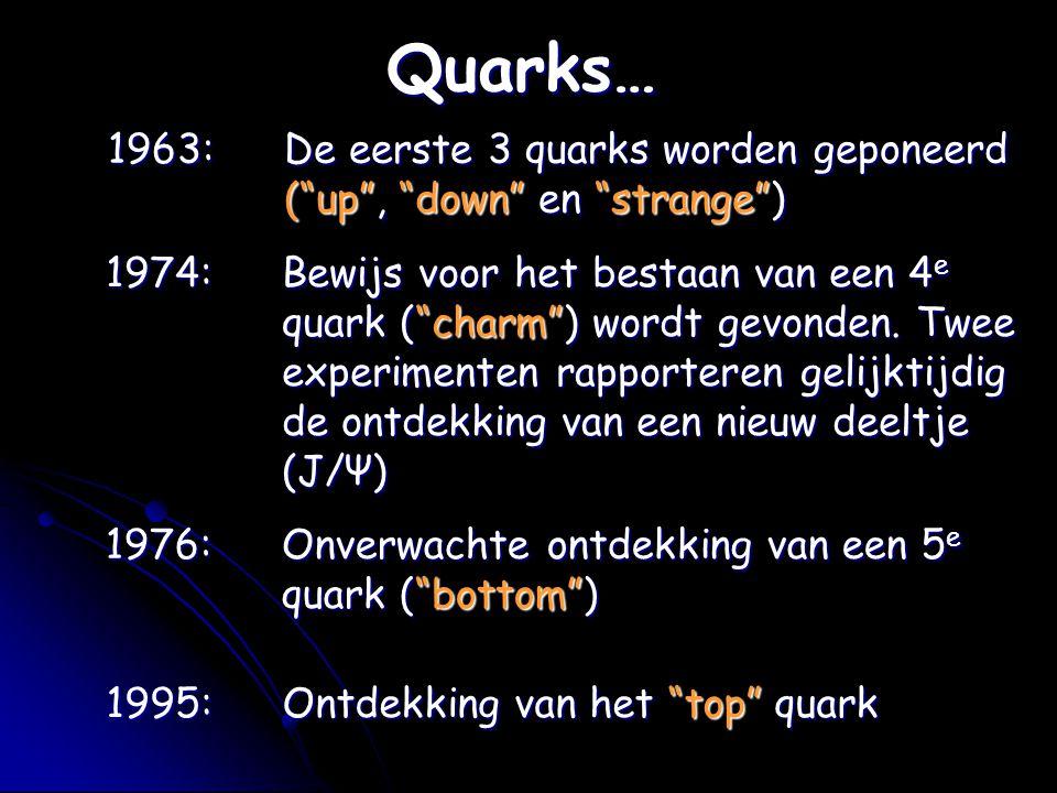 """1963:De eerste 3 quarks worden geponeerd (""""up"""", """"down"""" en """"strange"""") 1974:Bewijs voor het bestaan van een 4 e quark (""""charm"""") wordt gevonden. Twee exp"""