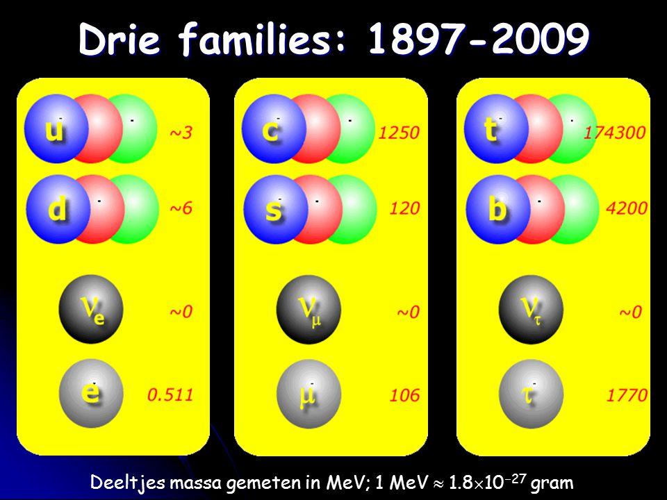 Drie families: 1897-2009 Deeltjes massa gemeten in MeV; 1 MeV  1.8  10  27 gram