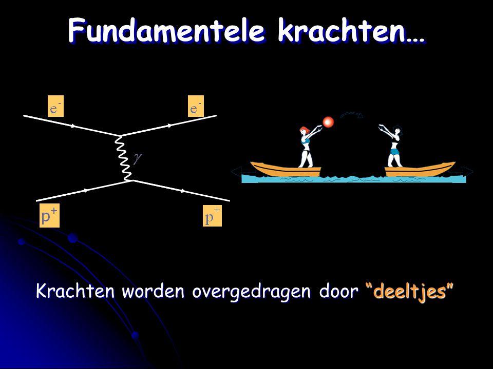"""Fundamentele krachten… Krachten worden overgedragen door """"deeltjes"""""""