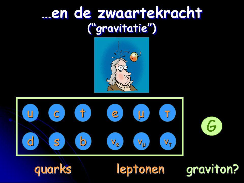 """eμτ νeνeνeνe νμνμνμνμ ντντντντ uct dsb quarksleptonen …en de zwaartekracht (""""gravitatie"""") G graviton?"""