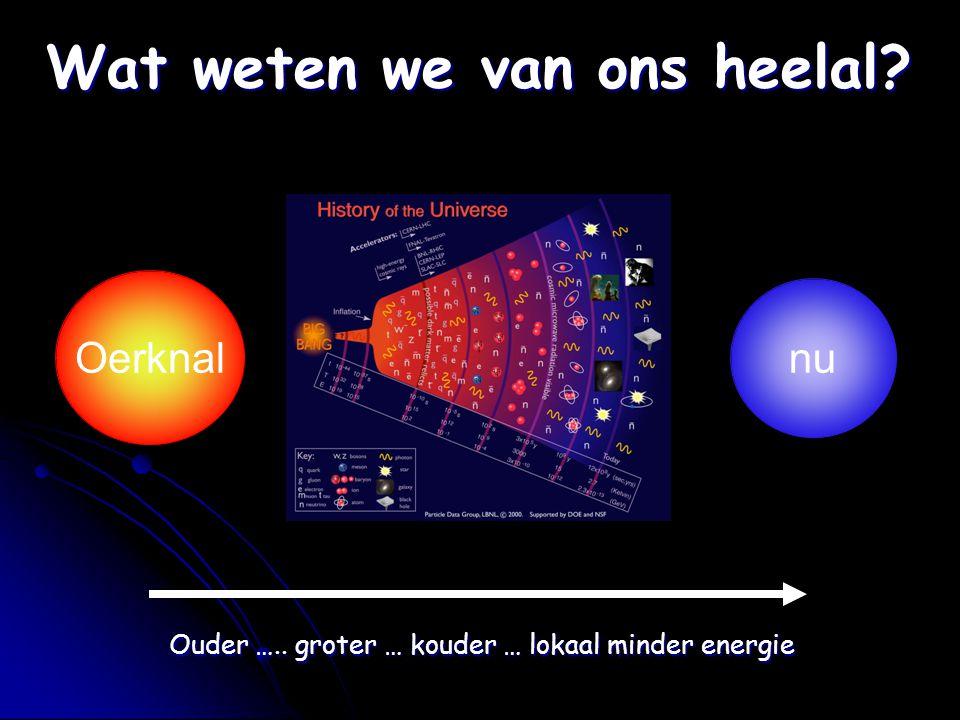 Wat weten we van ons heelal? Ouder ….. groter … kouder … lokaal minder energie nu Oerknal