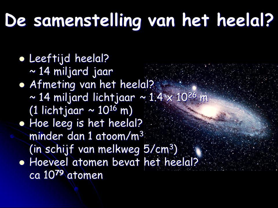De samenstelling van het heelal? Leeftijd heelal? Leeftijd heelal? ~ 14 miljard jaar Afmeting van het heelal? Afmeting van het heelal? ~ 14 miljard li