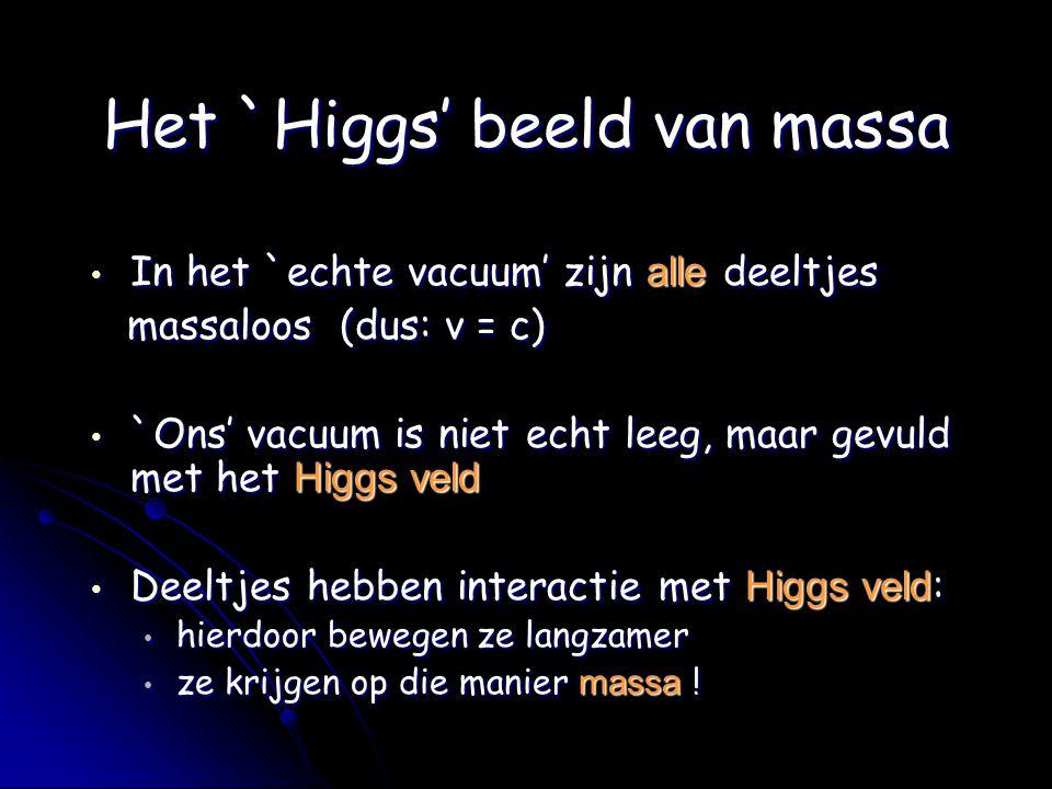 Het `Higgs' beeld van massa In het `echte vacuum' zijn alle deeltjes In het `echte vacuum' zijn alle deeltjes massaloos (dus: v = c) massaloos (dus: v