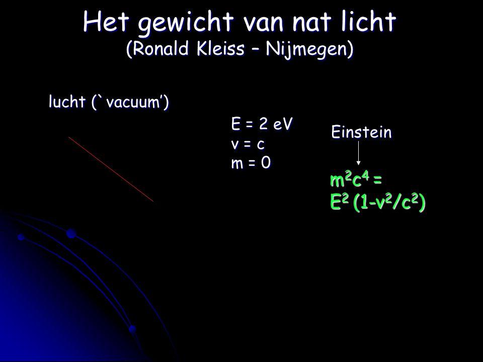Het gewicht van nat licht (Ronald Kleiss – Nijmegen) lucht (`vacuum') lucht (`vacuum') E = 2 eV v = c m = 0 m 2 c 4 = E 2 (1-v 2 /c 2 ) Einstein