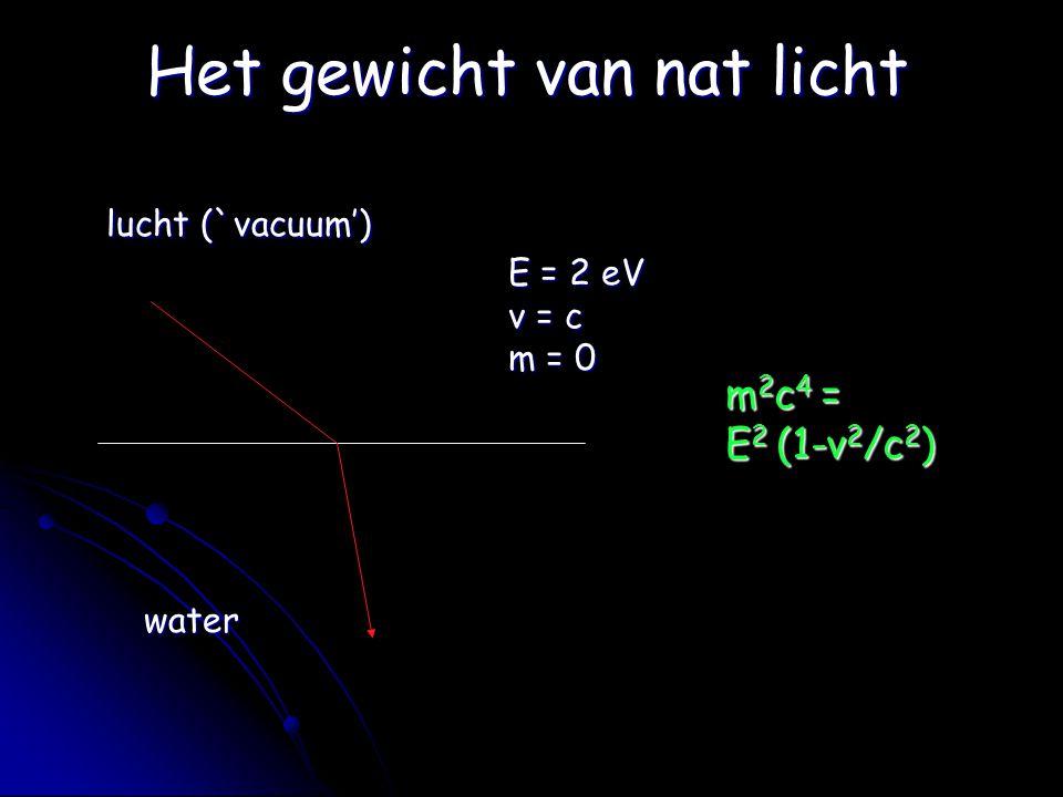 Het gewicht van nat licht lucht (`vacuum') lucht (`vacuum') water E = 2 eV v = c m = 0 m 2 c 4 = E 2 (1-v 2 /c 2 )