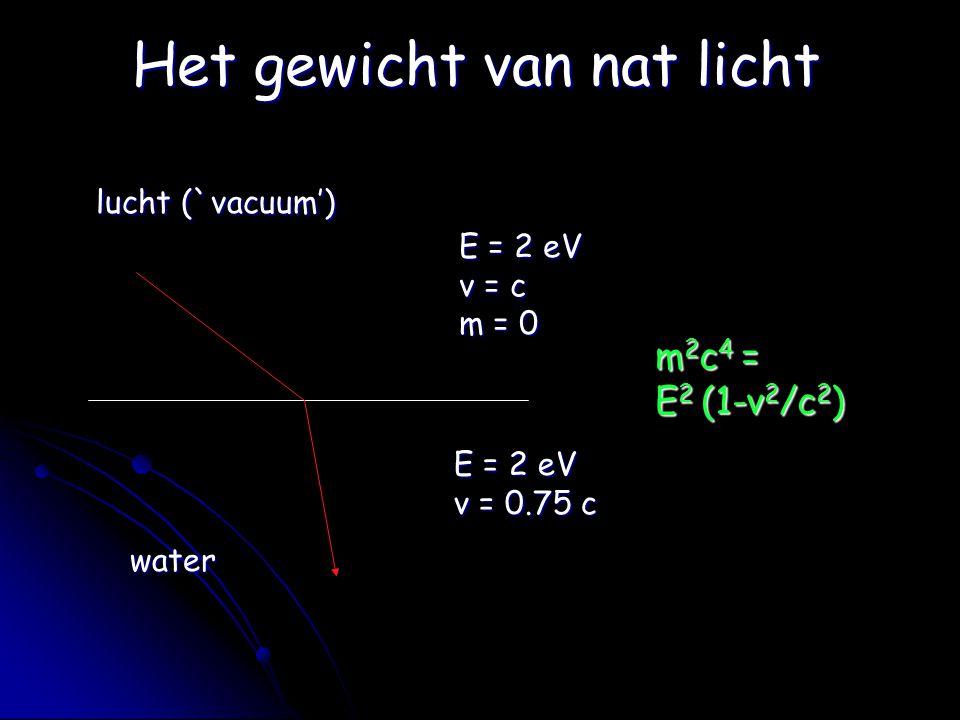 Het gewicht van nat licht lucht (`vacuum') lucht (`vacuum') water E = 2 eV v = c m = 0 E = 2 eV v = 0.75 c m 2 c 4 = E 2 (1-v 2 /c 2 )