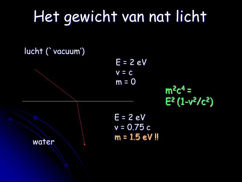 Het gewicht van nat licht lucht (`vacuum') lucht (`vacuum') water E = 2 eV v = c m = 0 E = 2 eV v = 0.75 c m = 1.5 eV !! m 2 c 4 = E 2 (1-v 2 /c 2 )
