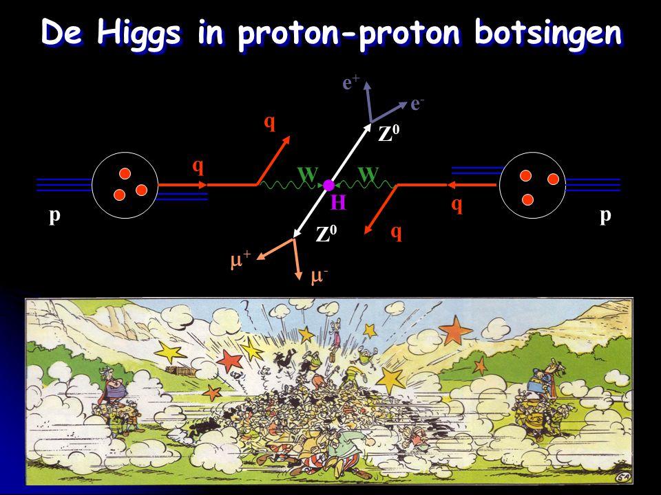 De Higgs in proton-proton botsingen Z0Z0 Z0Z0 pp q q q q H WW e+e+ e-e- -- ++