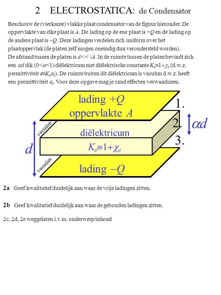 2ELECTROSTATICA: de Condensator Beschouw de (vierkante) vlakke plaat condensator van de figuur hieronder.