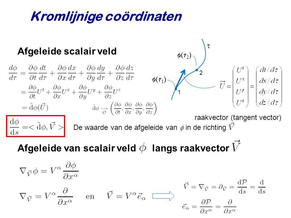 Kromlijnige coördinaten Afgeleide scalair veld raakvector (tangent vector) 1 2        De waarde van de afgeleide van  in de richting Afgeleide van scalair veld langs raakvector