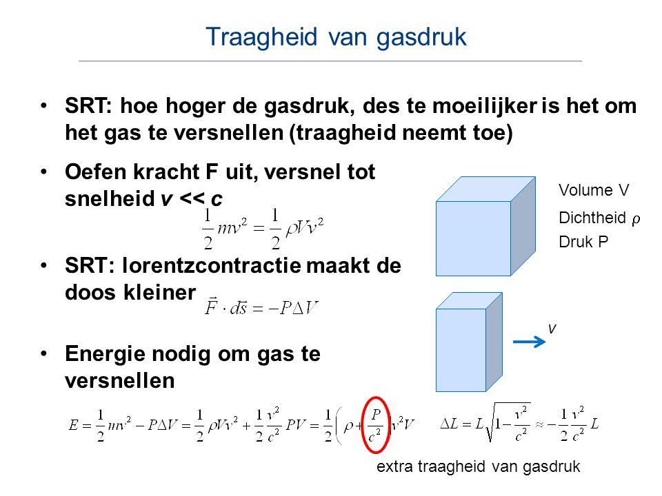 Traagheid van gasdruk SRT: hoe hoger de gasdruk, des te moeilijker is het om het gas te versnellen (traagheid neemt toe) Volume V Dichtheid  Druk P Oefen kracht F uit, versnel tot snelheid v << c SRT: lorentzcontractie maakt de doos kleiner v Energie nodig om gas te versnellen extra traagheid van gasdruk