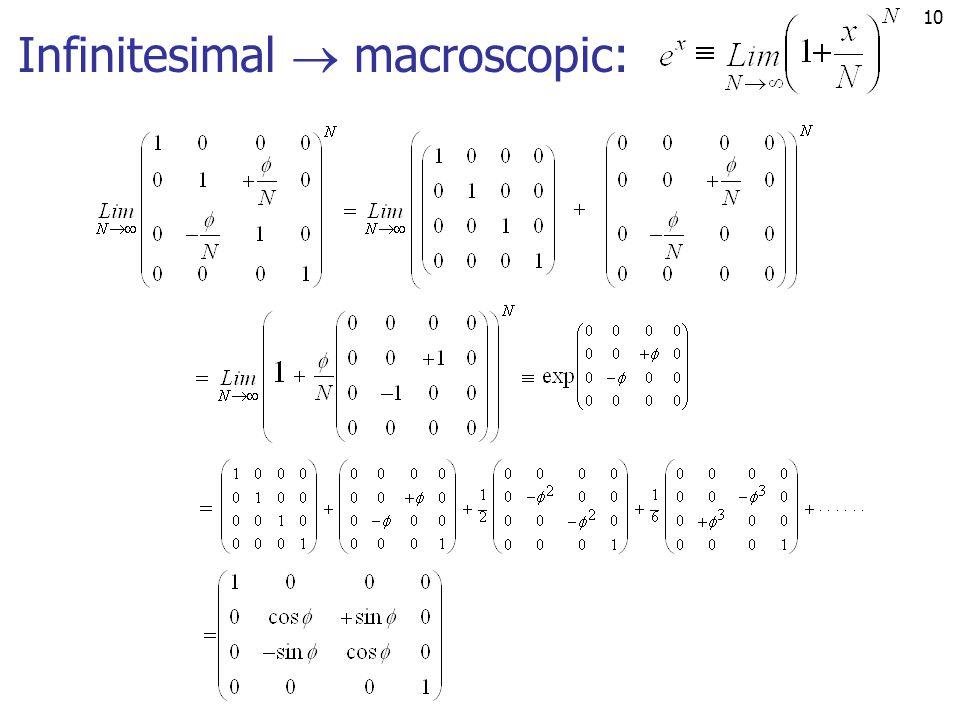 10 Infinitesimal  macroscopic: