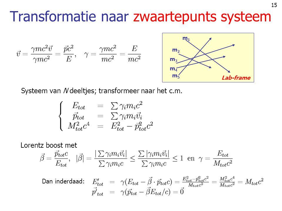 15 Transformatie naar zwaartepunts systeem Lorentz boost met Dan inderdaad: Systeem van N deeltjes; transformeer naar het c.m.